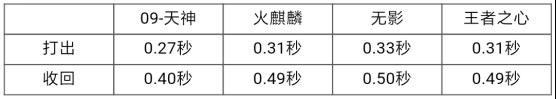 CF手游天神09式狙6