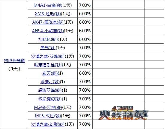 火线精英12月5日精彩活动更新!