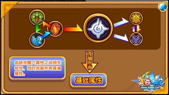 奥奇传说力量王者龙炎神属性