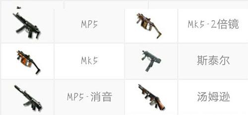 CF手游冲锋枪