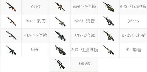 CF手游步枪