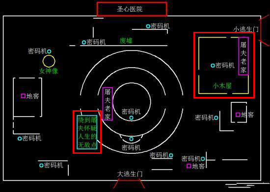 第五人格圣心医院地图攻略 第五人格医院基本点位与绕