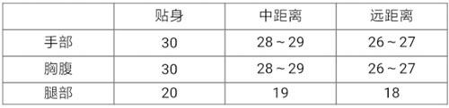 CF手游黄金M249解析3