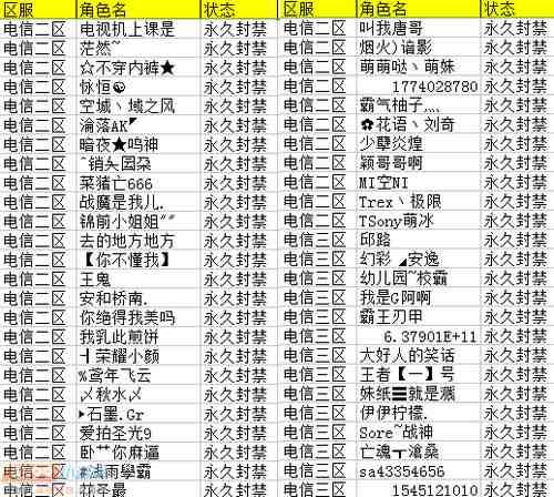 生死狙击4月30日~5月6日外挂永久封禁名单