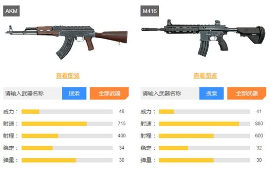 绝地求生刺激战场M416和AKM