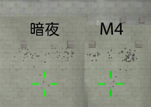 CF手游暗夜7