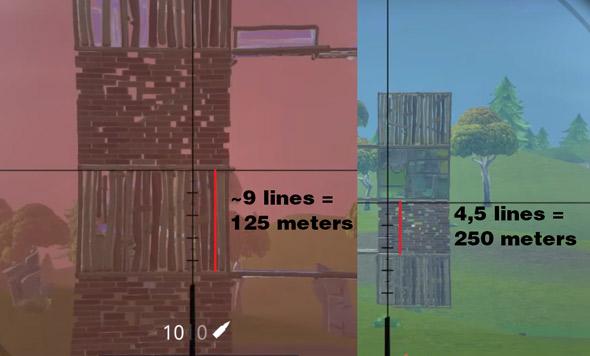 堡垒之夜手游狙击步枪测距讲解 教你如何一枪打倒敌人