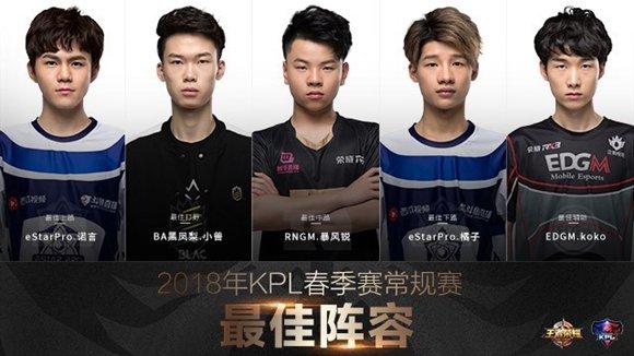 2018年KPL春季赛常规赛MVP与最佳阵容获奖名单公布