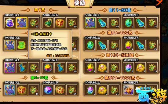 西游灭妖传V10.0版本更新公告