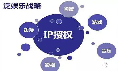 第十八届游戏项目交易会8月2日在上海举办 报名正式开始