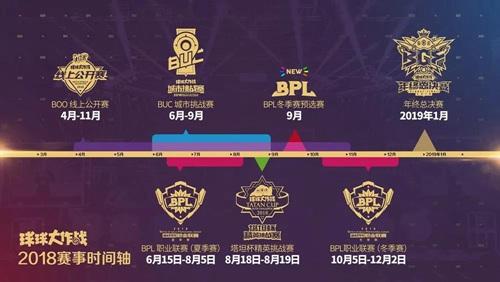 球球大作战全年赛事规划