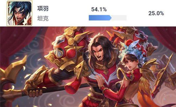 王者荣耀数据榜元歌胜率即将突破50%