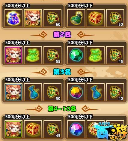 西游灭妖传V10.2版本更新公告