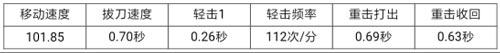 CF手游龙鳞10