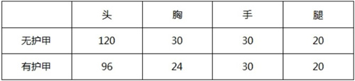 CF手游翡翠M4-1