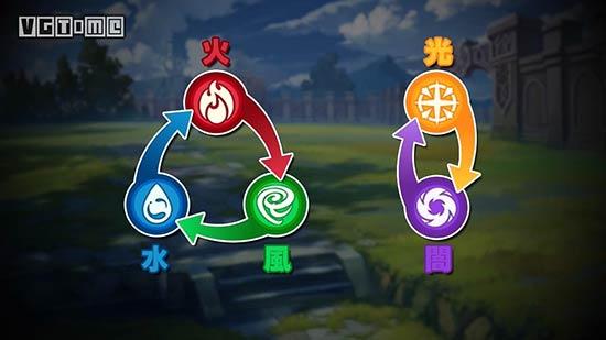 任天堂也开始做抽卡手游了!新作《失落的龙约》支持4人共斗