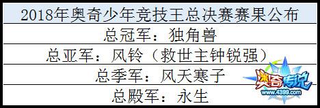 奥奇传说2018奥奇少年竞技王活动结束公告