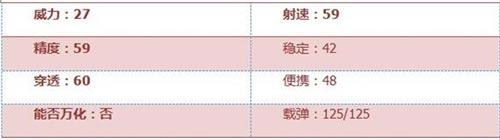 CF手游RPK-茉莉2