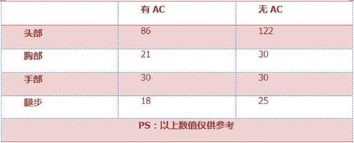 CF手游RPK-茉莉3