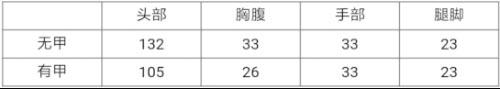 CF手游MG4-蓝色骑士2