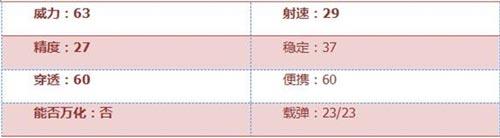 CF手游AA12-S评测2
