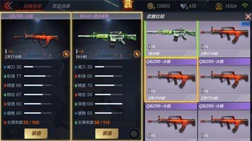 CF手游QBZ95火焰6