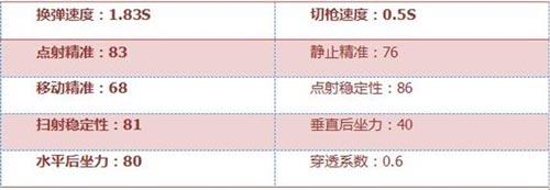 CF手游AK47冠军联赛4