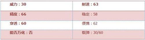 CF手游Xm8-2