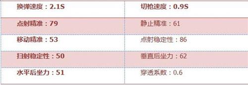 CF手游Xm8-4