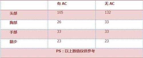 CF手游MG4-蓝色骑士3