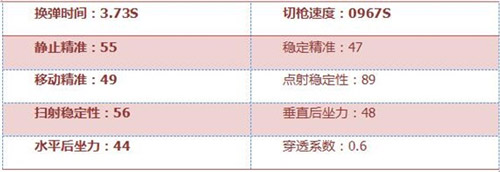 CF手游MG4-蓝色骑士4