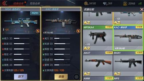 CF手游MG4-蓝色骑士6