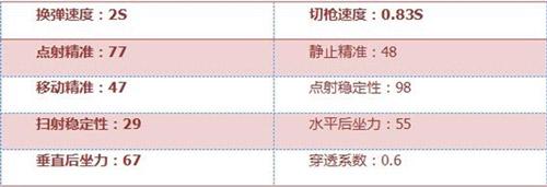CF手游MK5-4