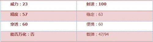 CF手游MK5-2