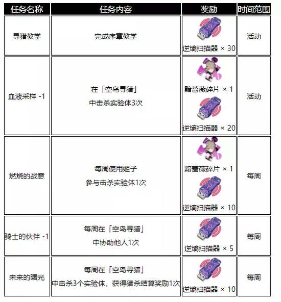 亚洲必赢官方网站 27