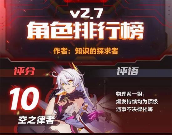 崩坏3女武神排行V2.7