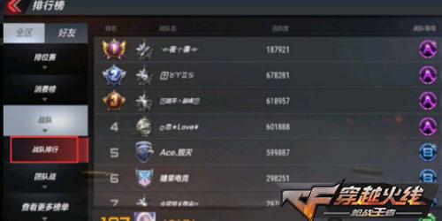 CF手游战队更新9