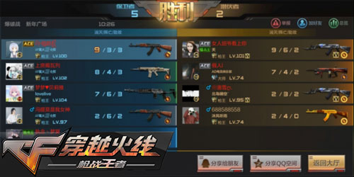 CF手游王者武器4