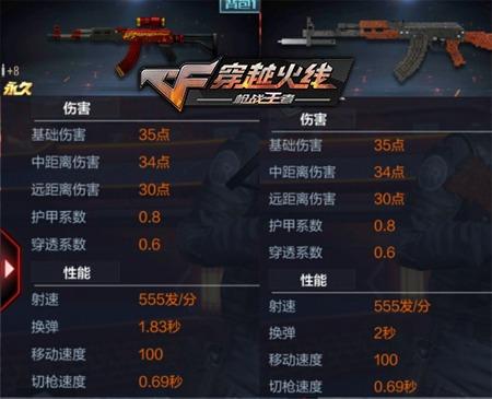 CF手游Red红龙现世 AK47-Red浅析