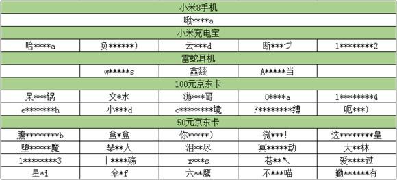 玩300大作战 赢小米8手机获奖名单
