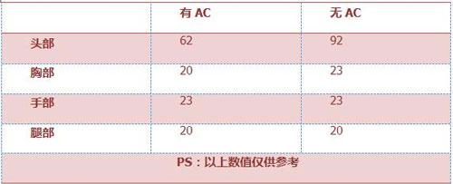 CF手游AR15战龙评测3