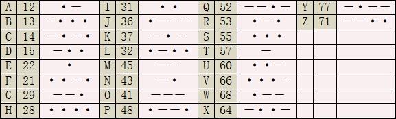 不思议迷宫M06星域攻略 M06秩序域建筑解析