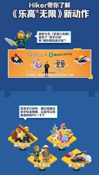 乐高®无限一张图 带你了解在UP大会发布的大事件