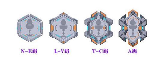 VGAME二测莱斯等级的相关说明