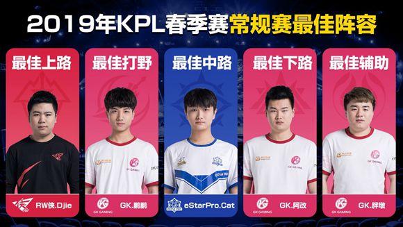 王者荣耀2019年KPL