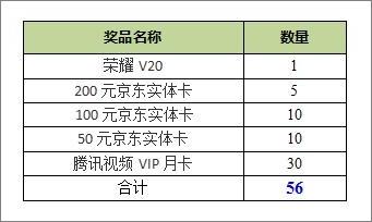 【活动】《云梦四时歌》新唐风妖系炒股配资 全民夺荣耀V20手机!