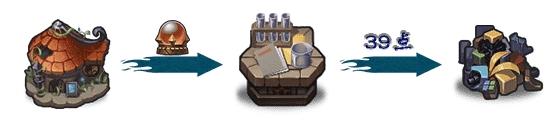 不思议迷宫卡牌幻境怎么打 卡牌幻境DP隐藏彩蛋攻略