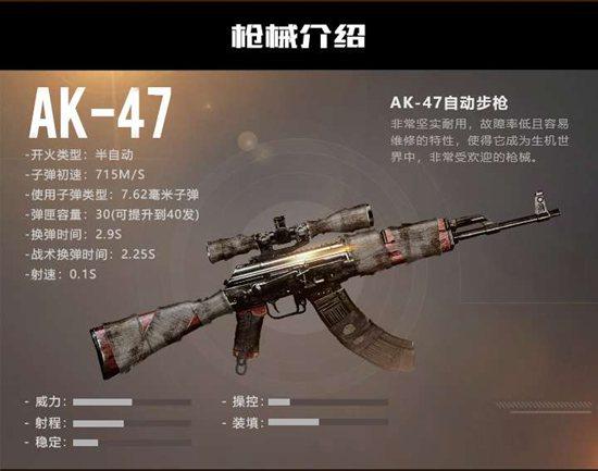 代号生机幸存者档案 手持AK47的硬核男人叶夫根尼