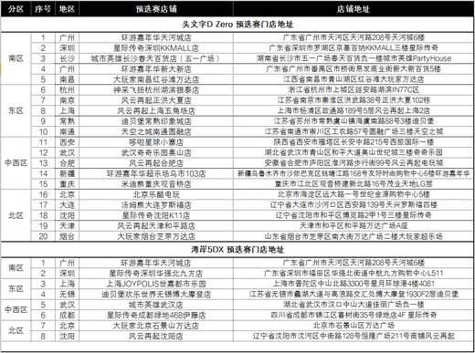 WEC全新华立电子竞技锦标赛战火燃启!