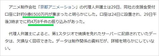 京都动画数据恢复